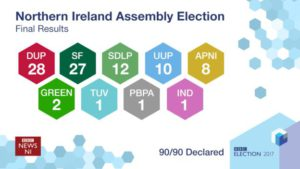 Stormont 2017 - Results | © BBC